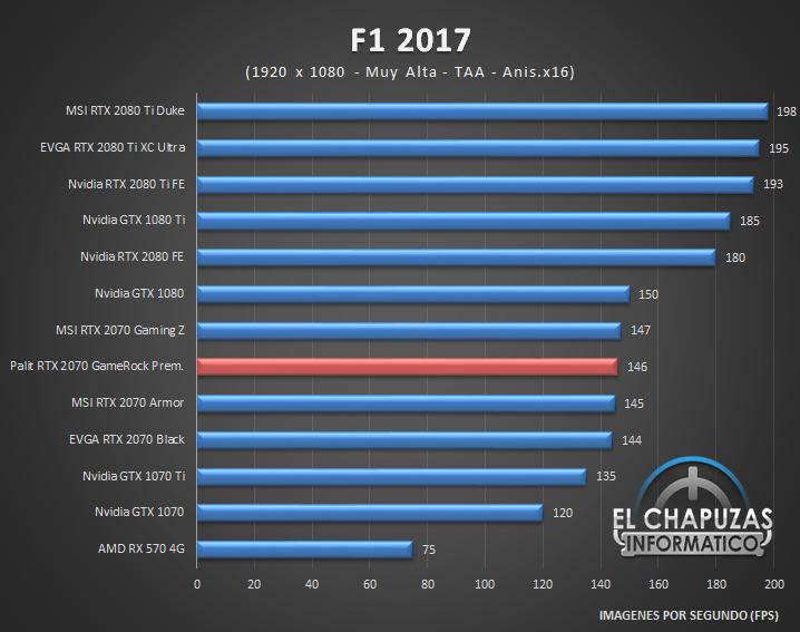 Palit GeForce RTX 2070 GameRock Premium Juegos Full HD 5 32