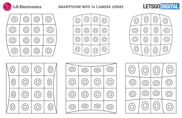 Patente smartphone LG con 16 camaras 2 740x483 1