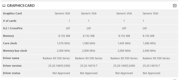 Radeon RX 590 3DMark 740x332 0