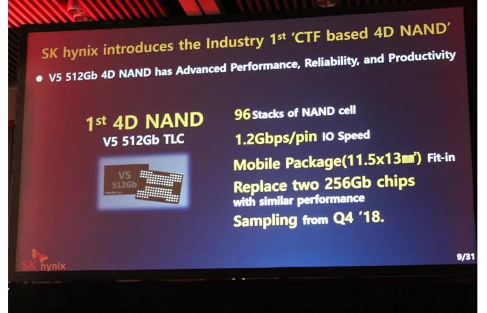 SK Hynix 4D NAND Flash 5 4