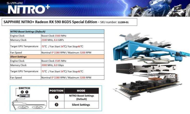 Sapphire Radeon RX 590 NITRO Special Edition especificaciones 2 740x447 3