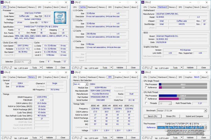 Asus ROG Strix SCAR II (GL504GS) CPU-Z