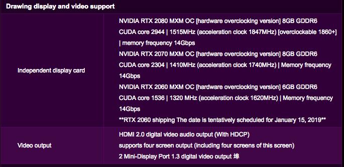 Especificaciones RTX 2080, RTX 2070 y RTX 2060 Mobility