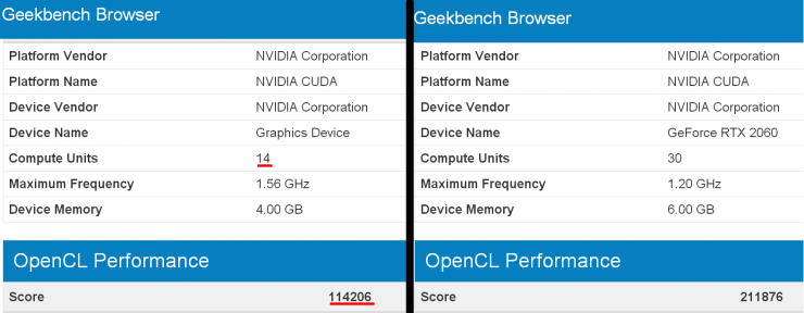 GeForce GTX 2050 GTX 1150 en Geekbench 740x288 0