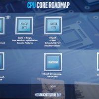 Las CPUs Golden Cove @ 10nm++ ofrecerían una mejora del IPC de hasta un 50% respecto a Skylake