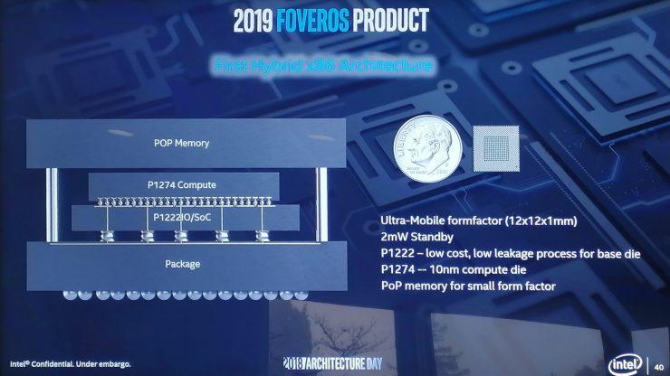 Intel Hybrid x86 2 740x416 1