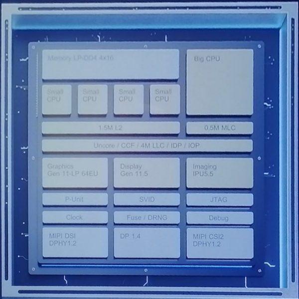 Intel Hybrid x86 4 600x600 2