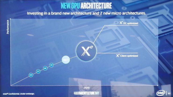 Intel Xe 2 740x416 1
