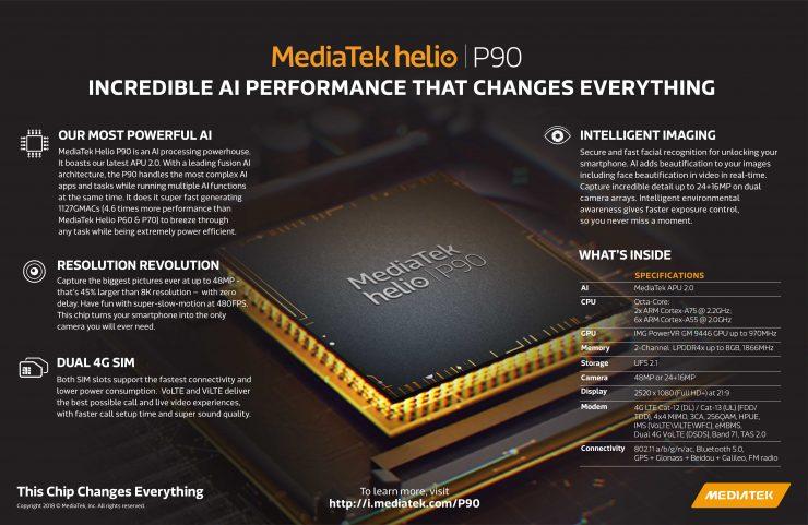 MediaTek Helio P90 740x481 0