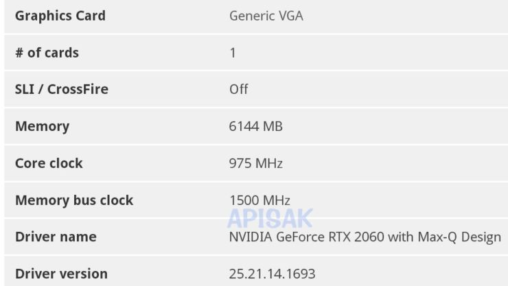 Nvidia GeForce RTX 2060 Mobility y GeForce RTX 2060 MaxQ 1 740x417 2