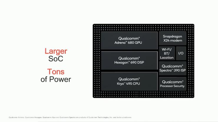 Diagrama Snapdragon 8cx