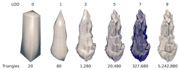 meteoritos de Nvidia Asteroids - Mesh Shaders