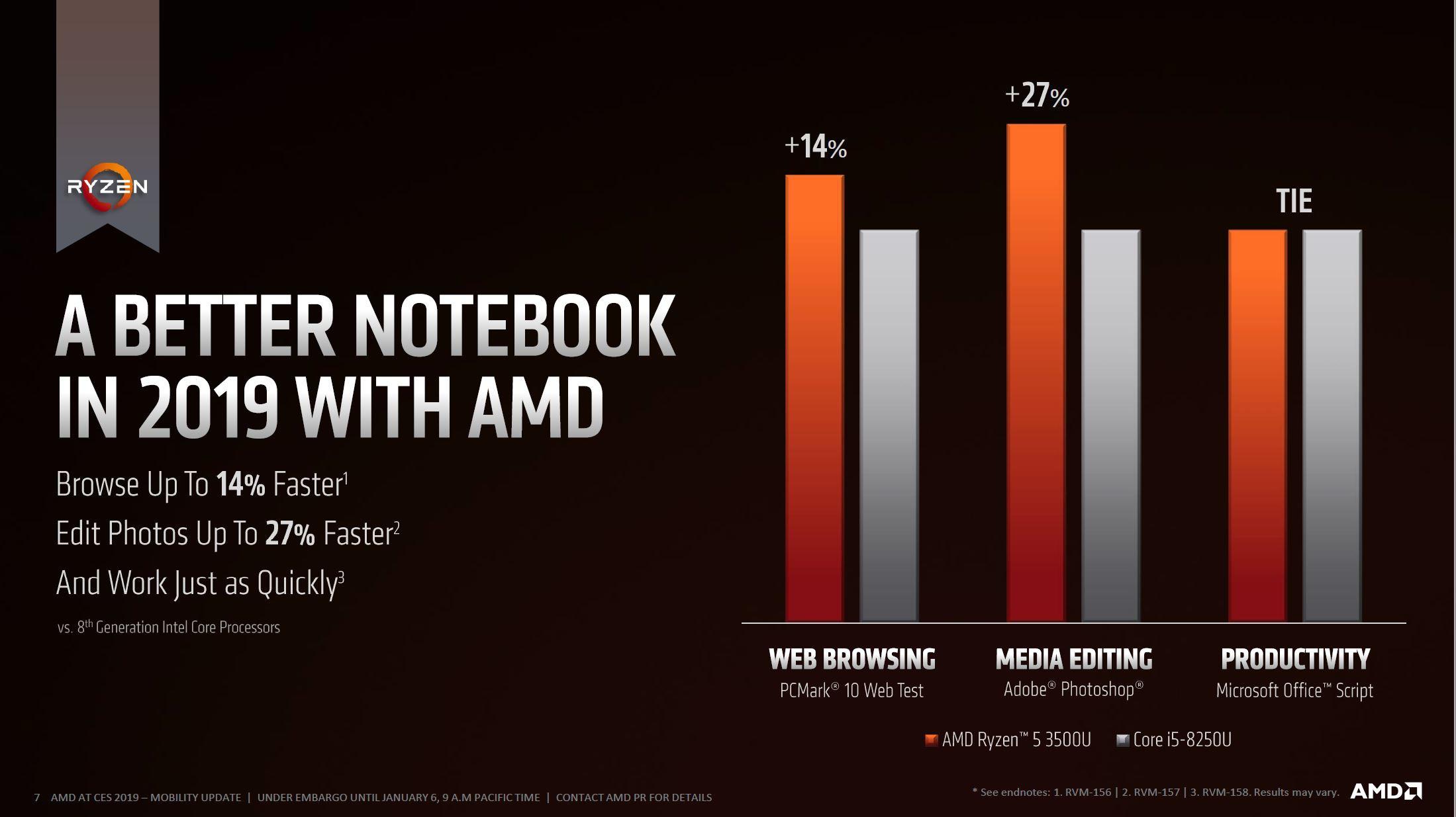 AMD lanza sus CPUs AMD Ryzen 3000 y APUs A-Series de 7ª Gen para
