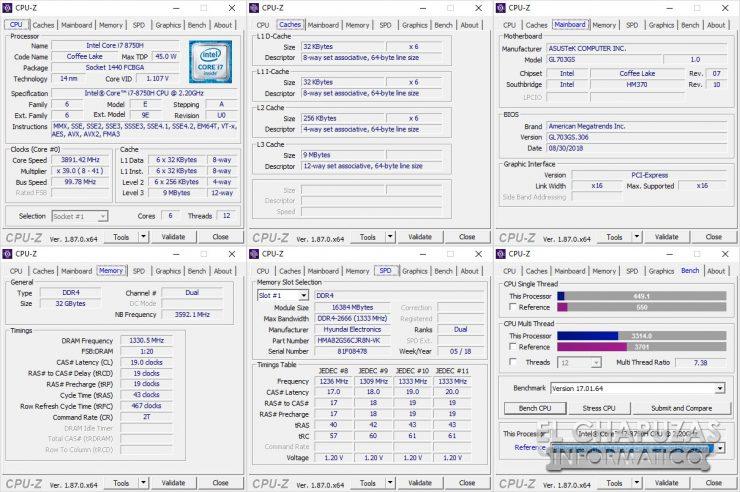 Asus ROG Strix Scar Edition (GL703GS) CPU-Z