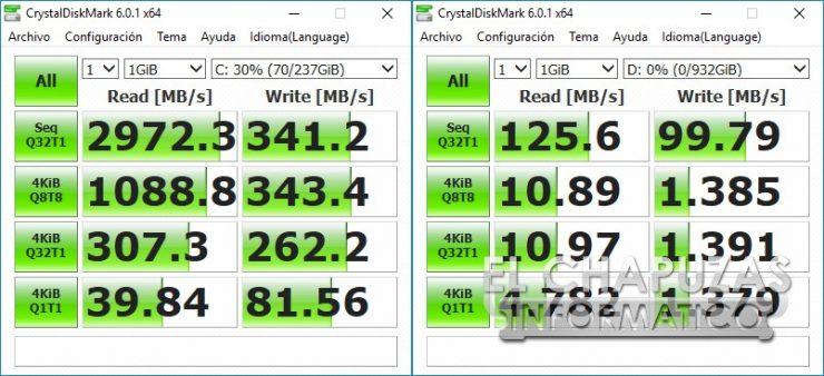 Asus ROG Strix Scar Edition (GL703GS) CrystalDiskMark
