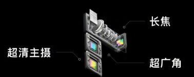 Oppo anuncia su cámara con Zoom Óptico de 10x aumentos para smartphones