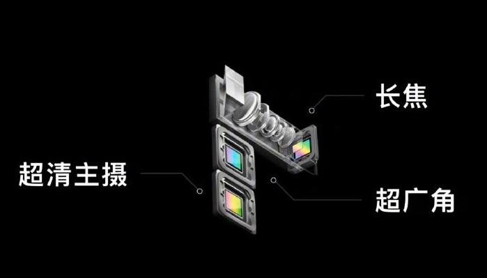 Camara Oppo con zoom optico 10 aumentos 0