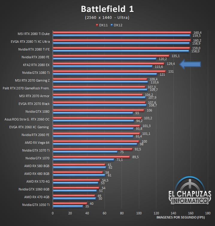 KFA2 GeForce RTX 2080 EX Juegos 2K 1 38