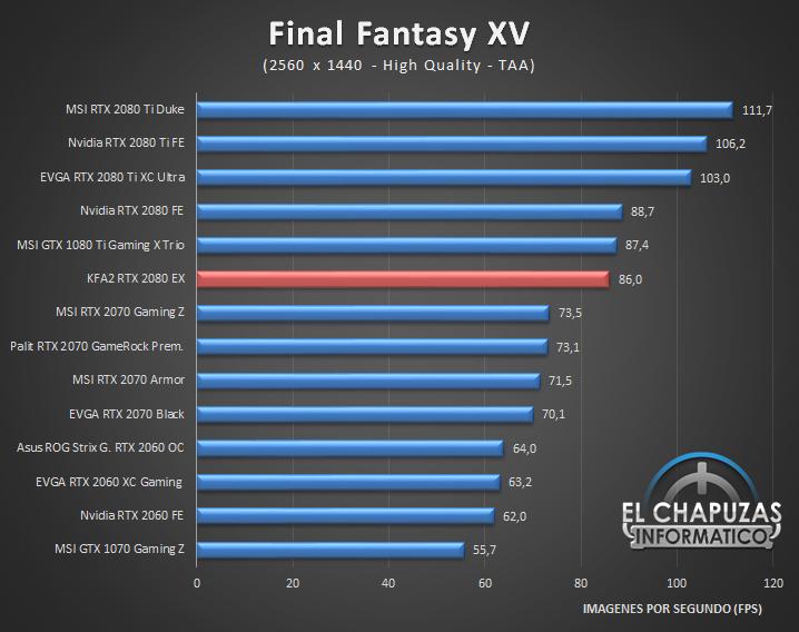KFA2 GeForce RTX 2080 EX Juegos 2K 5 42