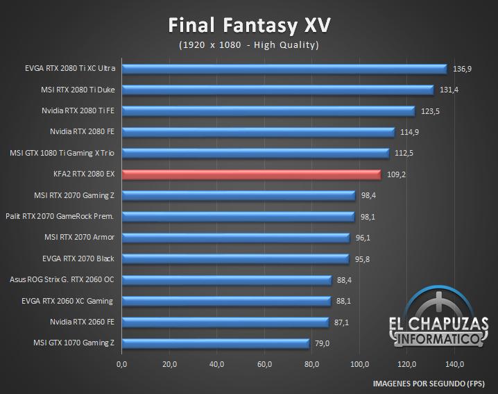 KFA2 GeForce RTX 2080 EX Juegos Full HD 6 32