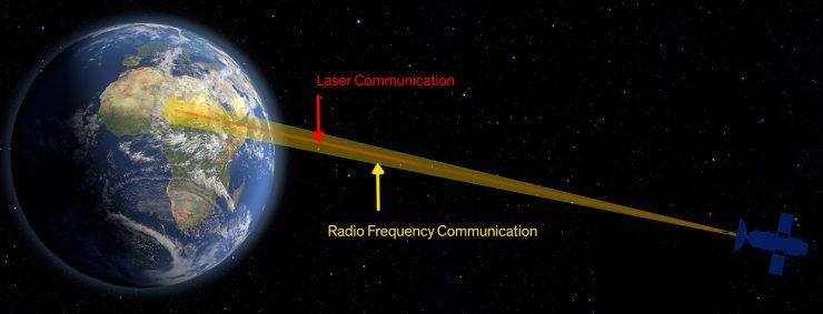 laser facebook internet