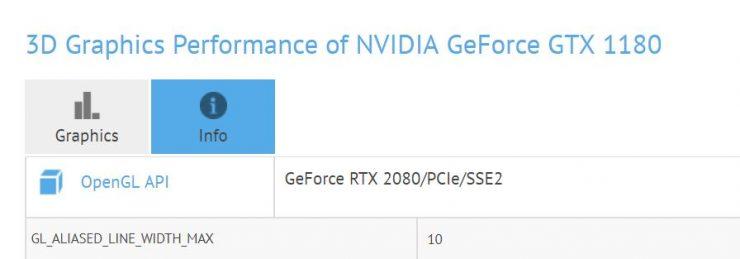 GeForce GTX 1180 GFXBench