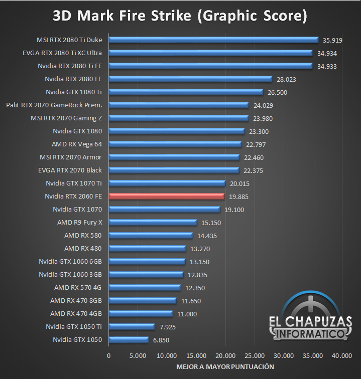 Nvidia GeForce RTX 2060 Founders Edition Benchmarks 1 24