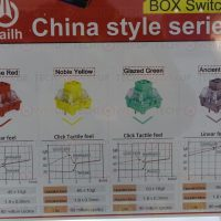 Kailh muestra sus nuevos pulsadores mecánicos «China Style»