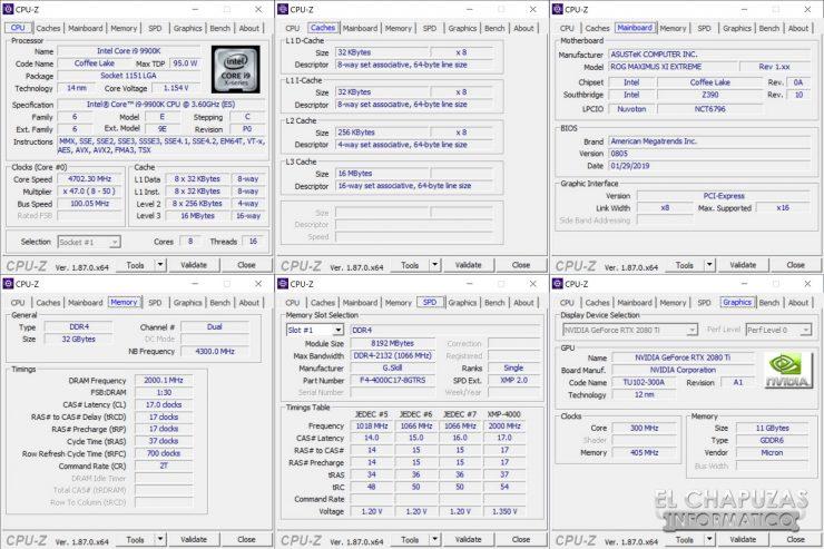 Asus ROG Maximus XI Extreme CPU-Z