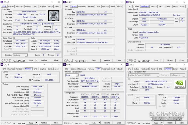 G.Skill Trident Z Royal DDR4 CPU-Z