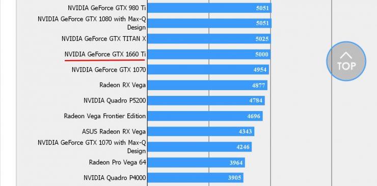 GeForce GTX 1660 Ti vs GeForce GTX 1070 benchmark