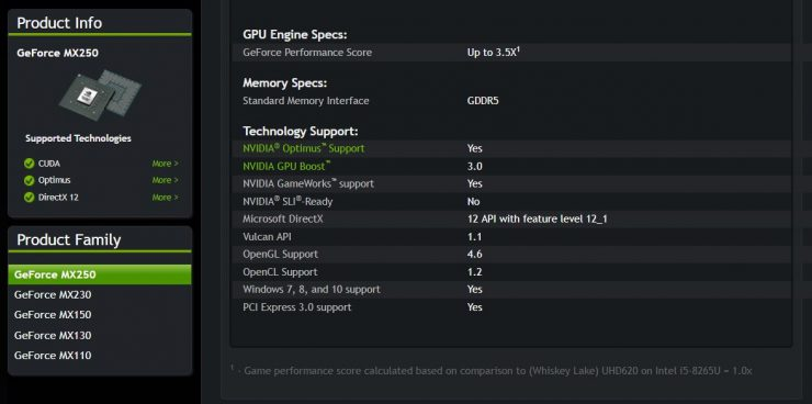 Especificaciones Nvidia GeForce MX250