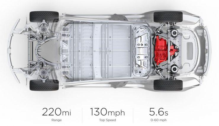 Tesla Model 3 35000 dolares 740x427 0