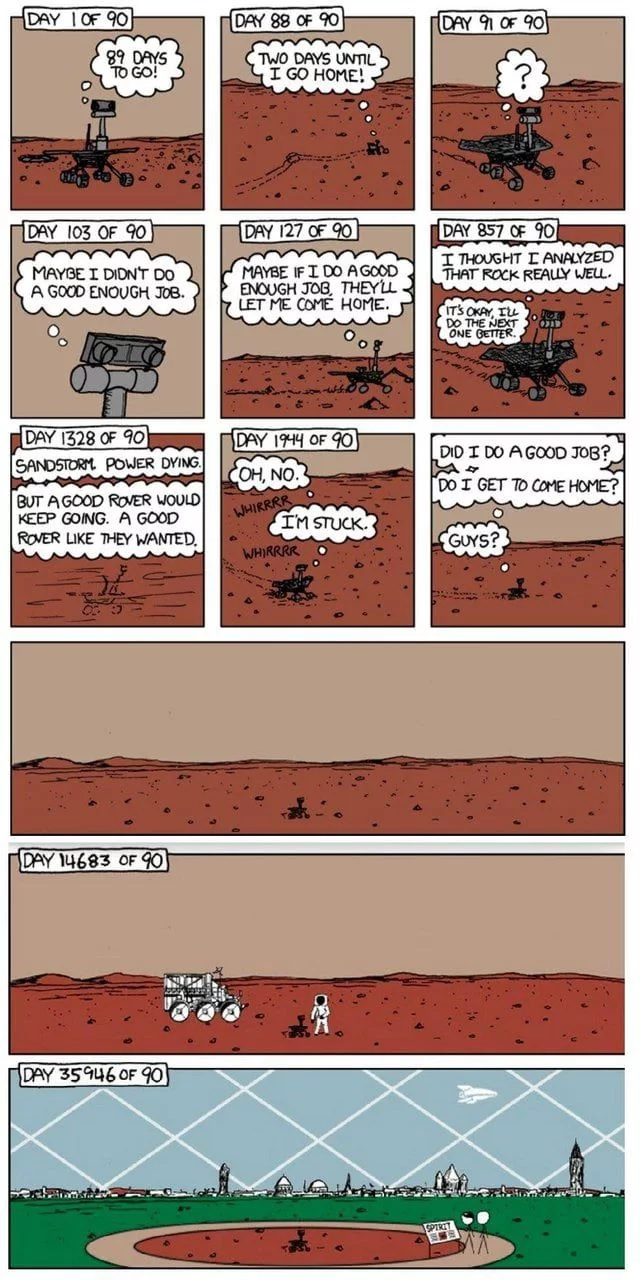 rover Opportunity 2 2