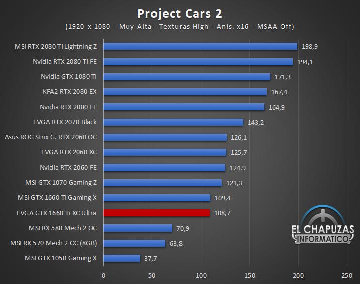 EVGA GeForce GTX 1660 Ti XC Ultra Juegos FHD 10 34