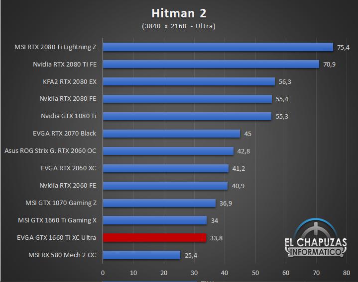 EVGA GeForce GTX 1660 Ti XC Ultra Juegos UHD 8 58