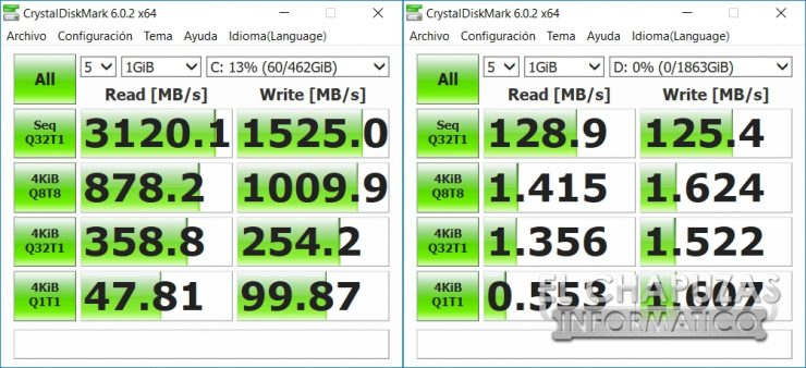 Gigabyte Aorus 15-X9 CrystalDiskMark