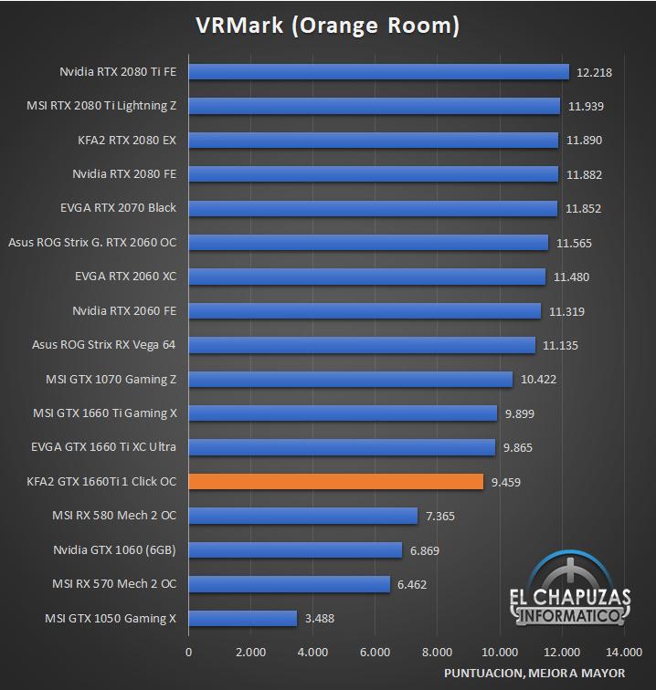 KFA GeForce GTX 1660 Ti 1 Click OC Benchmarks 5 25