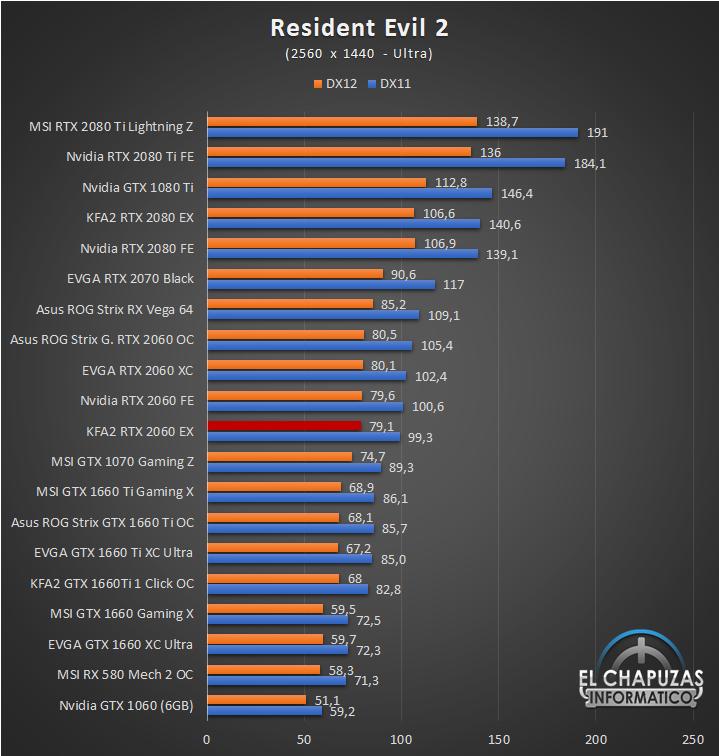 KFA2 GeForce RTX 2060 EX Juegos QHD 10 49