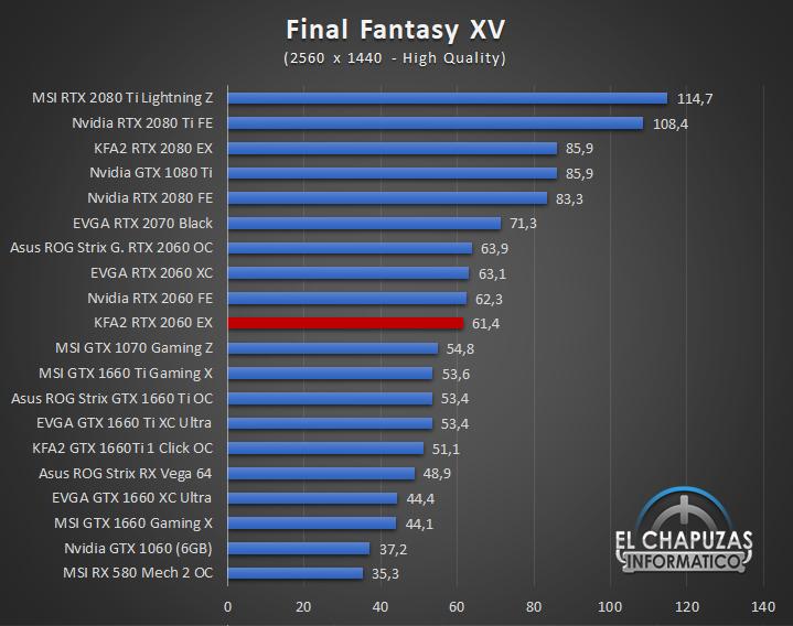 KFA2 GeForce RTX 2060 EX Juegos QHD 6 45