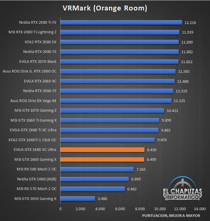 Nvidia GeForce GTX 1660 Benchmarks 5 25