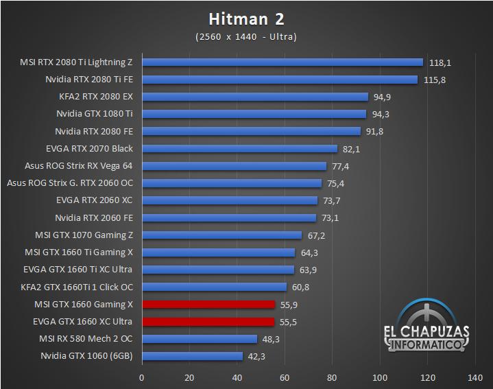 Nvidia GeForce GTX 1660 Juegos QHD 7 44