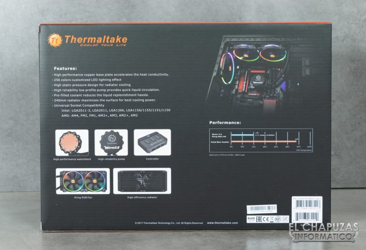 Thermaltake Water 3.0 240 Riing RGB Edition Embalaje 2