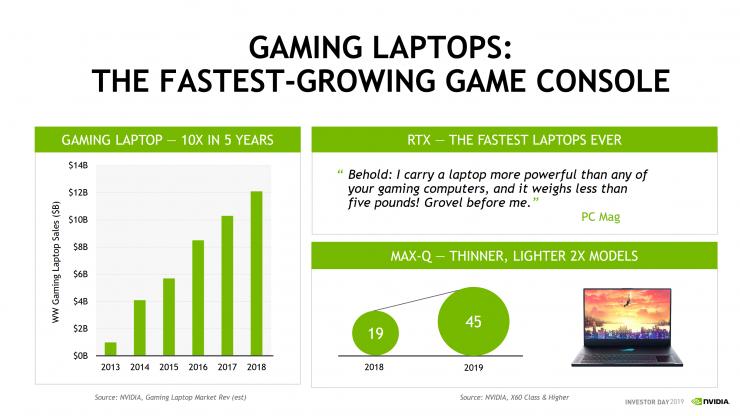 mercado de portátiles gaming marzo 2019 740x416 2