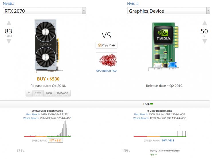 GeForce RTX 2070 Ti