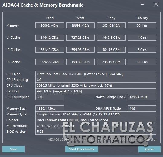 HP Omen 15-DC1000NS - Aida64