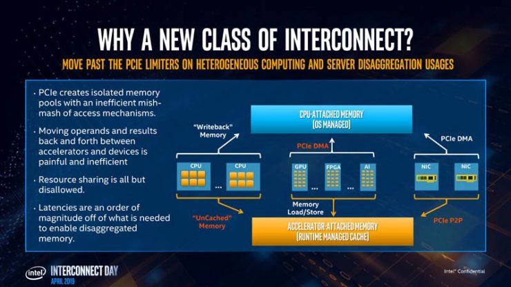 Intel CXL 2 740x416 1