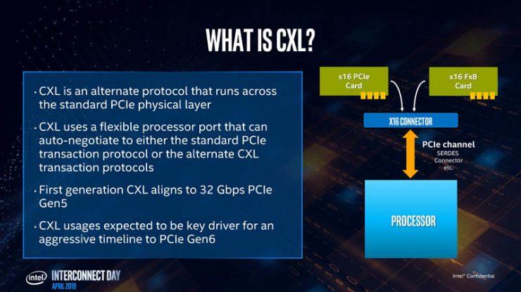 Intel CXL 3 740x416 2