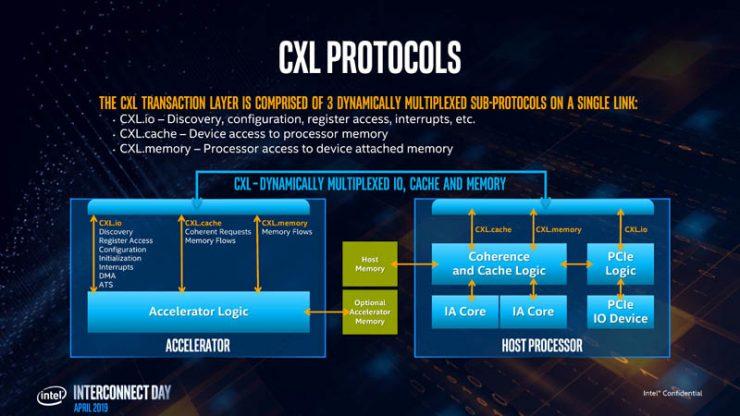 Intel CXL 4 740x416 3