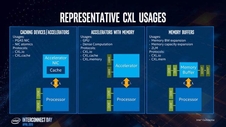 Intel CXL 5 740x416 4